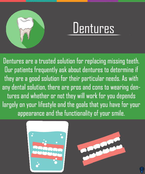 Dentures and Partial Dentures Santa Ana, CA